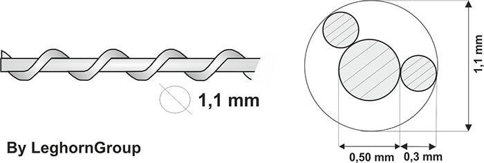 alambre espiralado cincado diseno tecnico