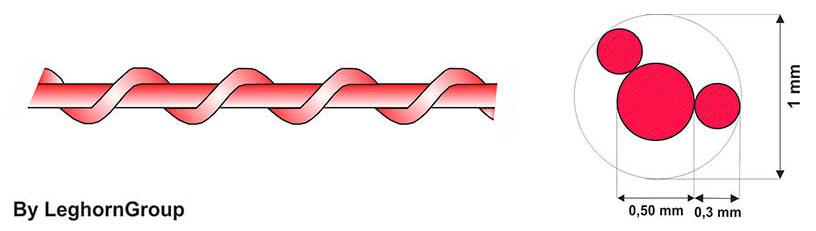 alambre espiralado de cobre diseno tecnico