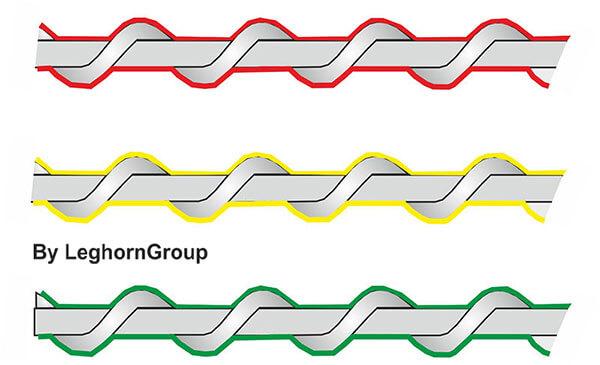 alambre espiralado galvanizado plastificado colores