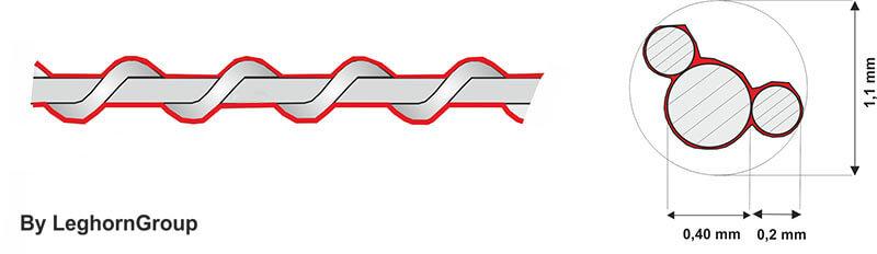 alambre espiralado galvanizado plastificado diseno tecnico