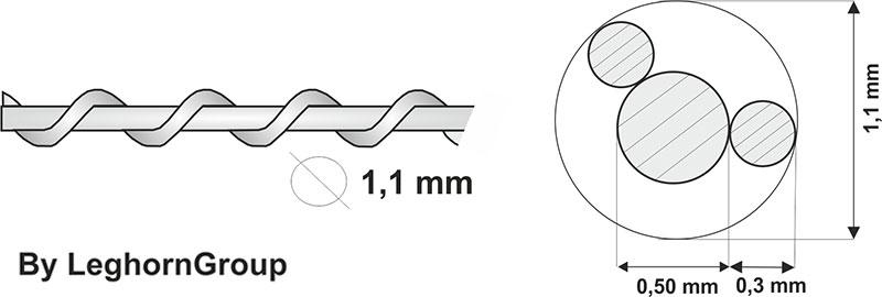 alambre espiralado inox diseno tecnico