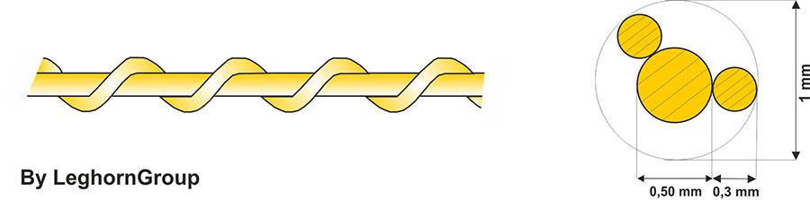 alambre espiralado laton diseno tecnico