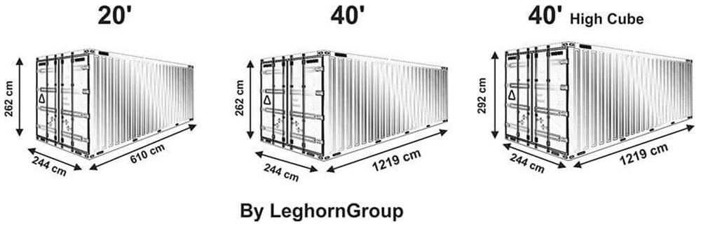 etichette sicurezza container disegno tecnico