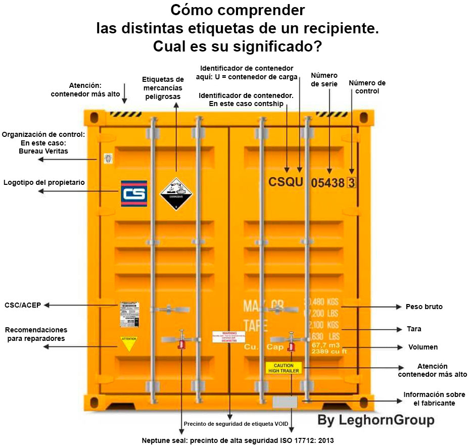 etiqueta mercancias periglosas adr imo container